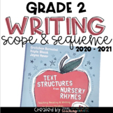 Writing Scope and Sequence Second Grade