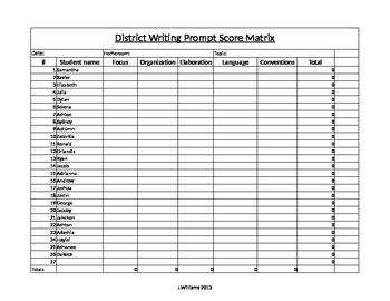 Writing Score Matrix Spreadsheet to use with Smarter Balance Rubric
