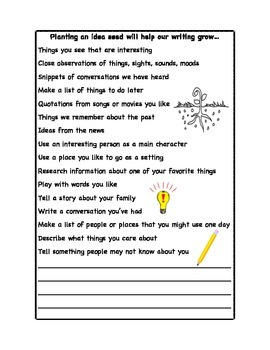 Writing Seeds to help students with ideas