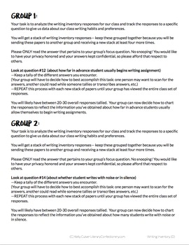 Writing Process Self Assessment Reflection Questions/ Goals Plus Group Activity