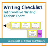 """Writing """"Self Check"""" Anchor Chart 