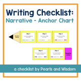 """Writing """"Self-Check"""" Anchor Chart 