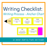"""Writing """"Self Check"""" Anchor Chart - Writing Process - With """"I Can"""" Statements!"""