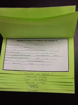Writing Sentence Frames Package, including: Foldable, rubric, and posters