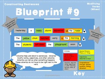 "Writing Sentences-""Constructing Sentences: Adding Adverbs"""