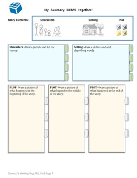Writing Sentences and Paragraph Graphic Organizers