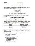 Writing Sentences in Spanish Helper