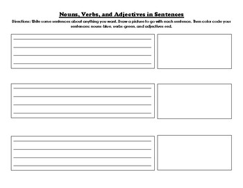 Writing Sentences with Nouns, Verbs, and Adjectives
