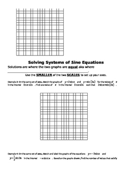 Writing Sine Models & Solving Systems of Equations