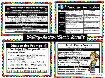 Writing Skills Anchor Chart Bundle