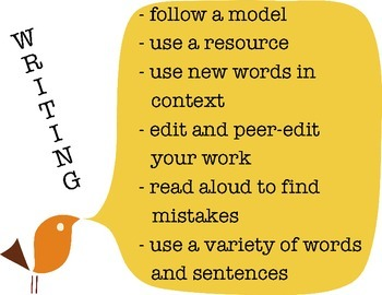 Writing Skills and Behaviours poster