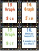 Writing, Solving and Graphing One and Two Step Inequalitie