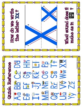 Writing & Sounding Out the Alphabet Reader (w/ How to Hold a Pencil Diagram)
