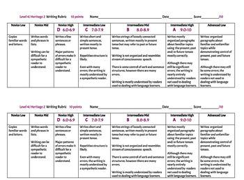 Writing & Speaking Rubrics, based on ACTFL's proficiency guidelines