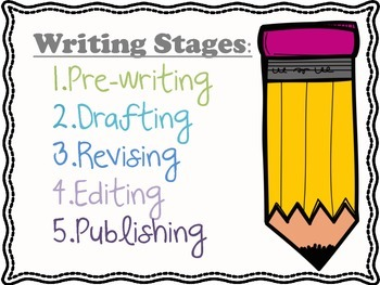 Writing Stages Anchor Chart