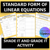 Writing Standard Form from Linear Equations, Graphs, and Tables