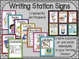 """Writing Station-""""I Can Write About..."""""""