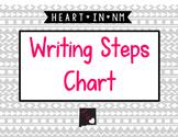 Writing Steps Chart