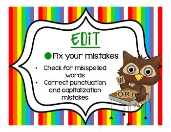 Writing Steps Posters--Owls {Color Backgrounds}