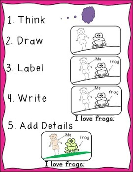 Writing Steps for Kindergarten - English and Spanish versions