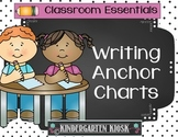 Writing Strategies: Anchor Posters