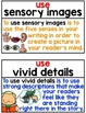 Writing Strategies Word Wall - 39 Writing Strategies Posters or Flashcards