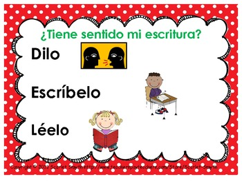 Writing Strategy 2 Poster In Spanish