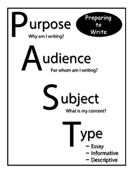 Writing Strategy Anchor Charts