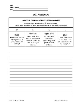 Writing Strategy - PEEL Paragraph
