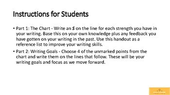 Writing Strengths Assessment Pack: Self-Evaluation of Paragraph &  Essay Writing