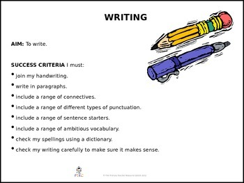Writing Success Criteria PowerPoints