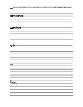 summarizing template