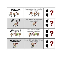 Writing Summary Statements using Wh Questions