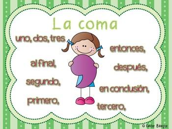 Writing Signos de puntuacion basicos (Punctuation Marks inSpanish)