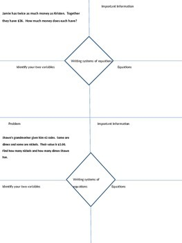 Writing Systems of Equations Freyor Model (word problems)