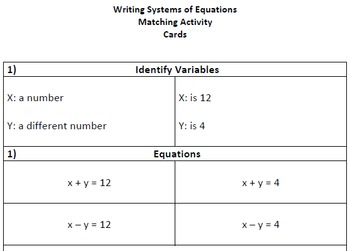 Writing Systems of Equations - Matching Activity
