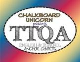 Writing: TTQA - Turn The Question Around (English & Español)