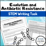 Writing Task - Antibiotic Resistance (Biology, LS4.B, LS4.C)