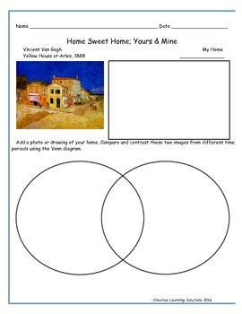 "Comparative Writing Task: Vincent Van Gogh ""Home Sweet Home"" Response"