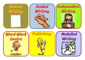 Writing Taskboard Resources