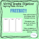 Writing Template - Beginning, Middle, End Boxes
