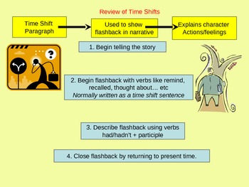 Writing Timeshift (flashback) Paragraph