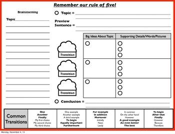 Writing Tool - Informative/Explanatory Brainstorming and Organization Chart