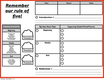 Writing Tool - Narrative Brainstorming and Organization Chart