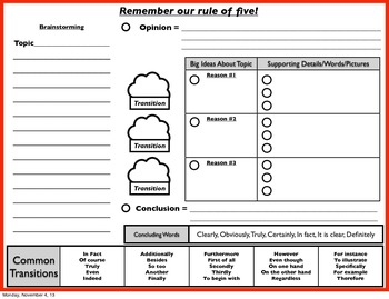 Writing Tool - Opinion Brainstorming and Organization Chart