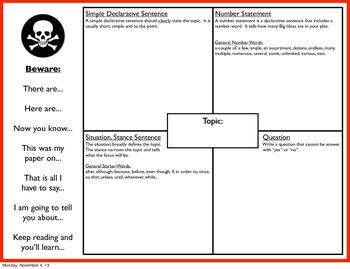 Writing Tool - Topic Sentences