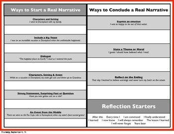 Writing Tool - Ways to Start and End