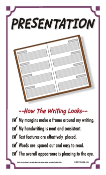 Writing Trait Posters - Legal Size (8.5 x 14)