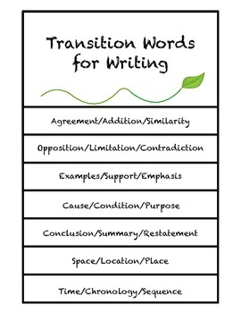 Writing Transition Words - Posters and Flip Book