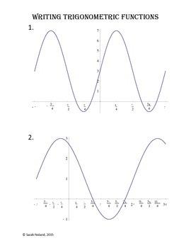 Writing Trigonometric Functions - Task Cards
